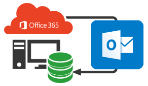 Backup-Outlook-Office365
